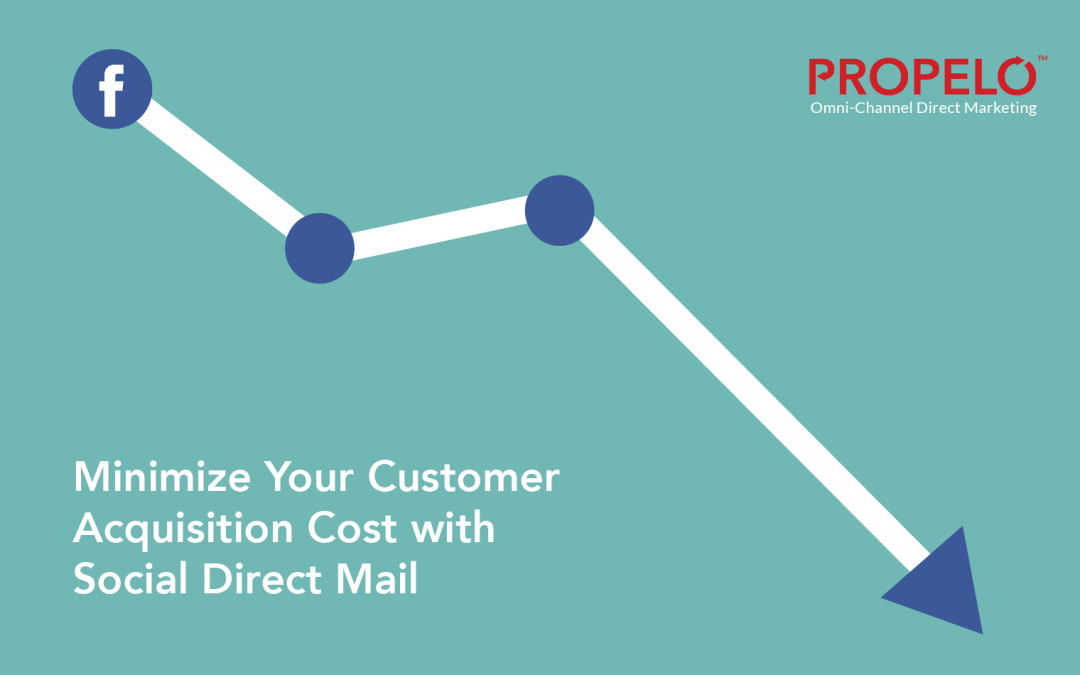 Minimize Your Customer Acquisition Cost with Social Direct Mail